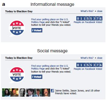How Facebook Tricks You into Voting