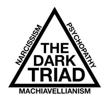image of the dark triad of psychopathy, narcissism, and machiavellianism